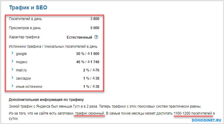Анализ посещаемости сайта при покупке