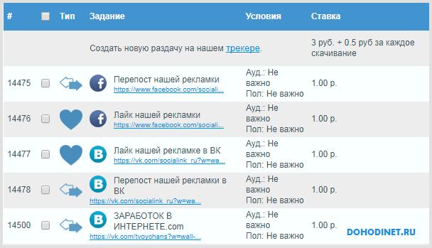 Маркет заданий в socialink ru