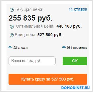 Панель ставок и стоимости сайта