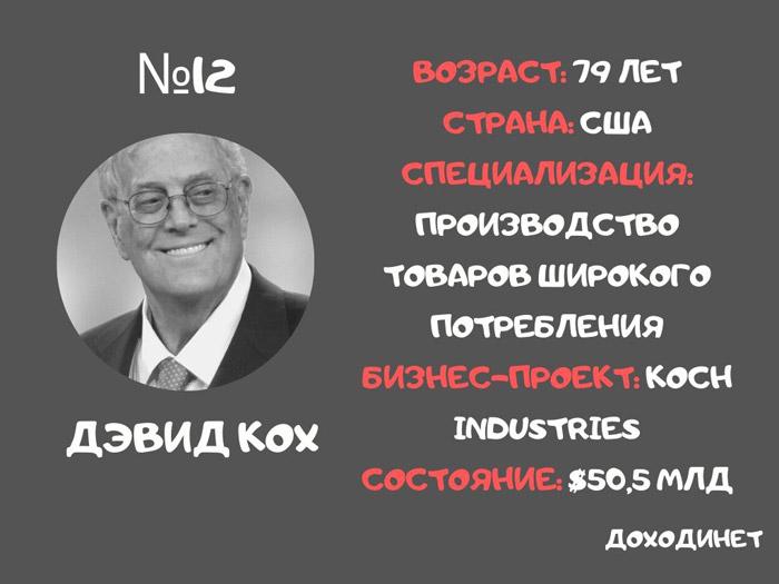 Дэвид Кох